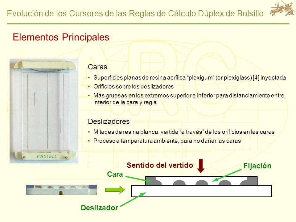 Evolución de los Cursores de las Reglas de Cálculo Dúplex de Bolsillo Otros Elementos Constructivos 1.Fleje remachado 2.Tuerca para el tornillo de cierre 3.Pestañas grandes para el ensamblado 4.Pasador metálico para asegurar la fijación entre las dos mitades del cursor 1 3 2 4