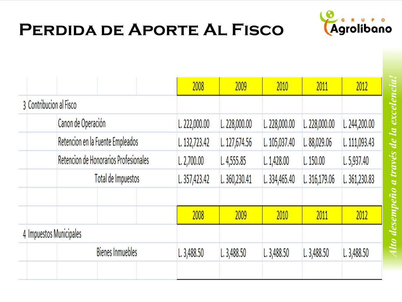 Perdida de Aporte Al Fisco