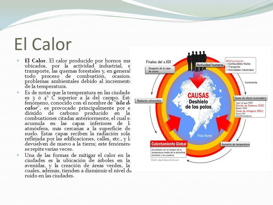 El Calor El Calor. El calor producido por hornos mal ubicados, por la actividad industrial, el transporte, las quemas forestales y, en general, todo p