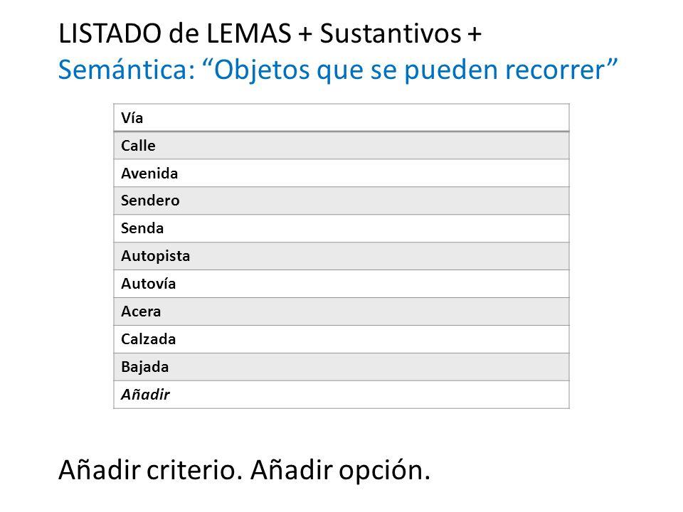 LISTADO de LEMAS + Sustantivos + Semántica: Objetos que se pueden recorrer Añadir criterio. Añadir opción. Vía Calle Avenida Sendero Senda Autopista A