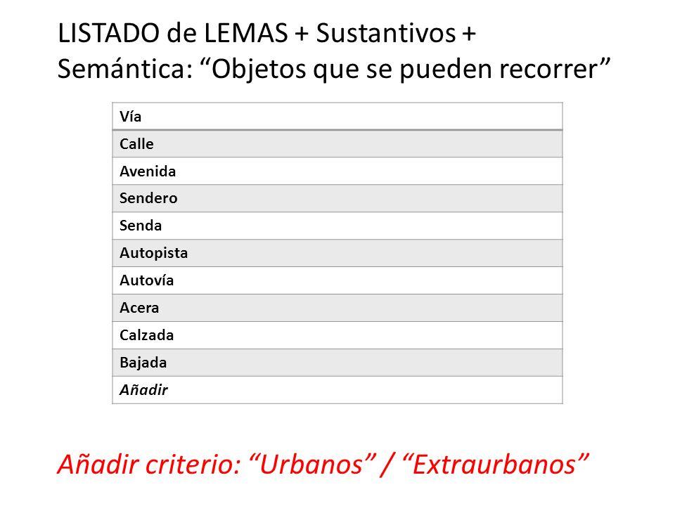 LISTADO de LEMAS + Sustantivos + Semántica: Objetos que se pueden recorrer Añadir criterio: Urbanos / Extraurbanos Vía Calle Avenida Sendero Senda Aut