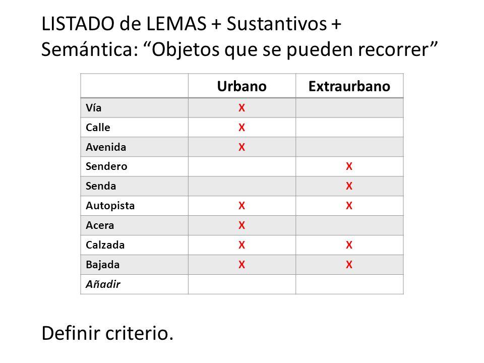LISTADO de LEMAS + Sustantivos + Semántica: Objetos que se pueden recorrer Definir criterio. UrbanoExtraurbano VíaX CalleX AvenidaX SenderoX SendaX Au