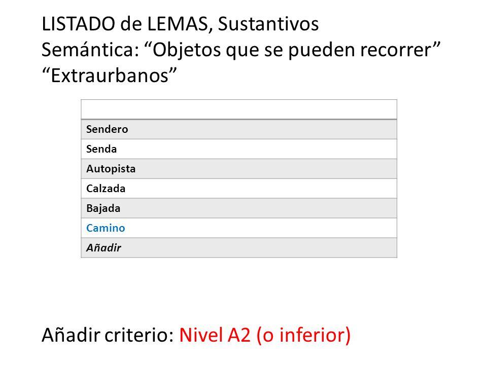 LISTADO de LEMAS, Sustantivos Semántica: Objetos que se pueden recorrer Extraurbanos Añadir criterio: Nivel A2 (o inferior) Sendero Senda Autopista Ca