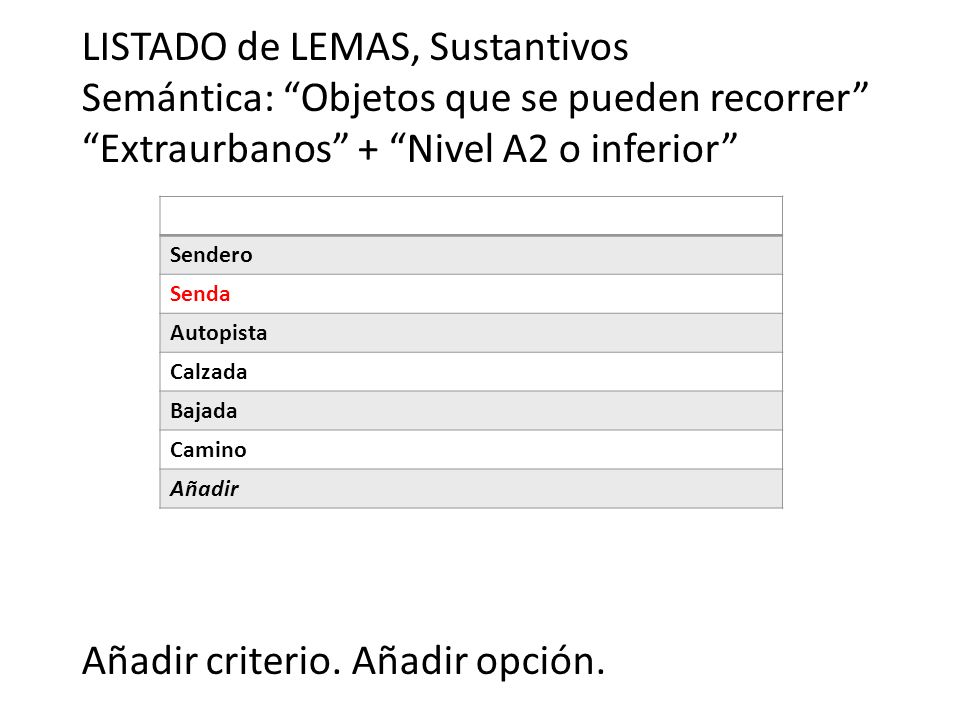 LISTADO de LEMAS, Sustantivos Semántica: Objetos que se pueden recorrer Extraurbanos + Nivel A2 o inferior Añadir criterio. Añadir opción. Sendero Sen