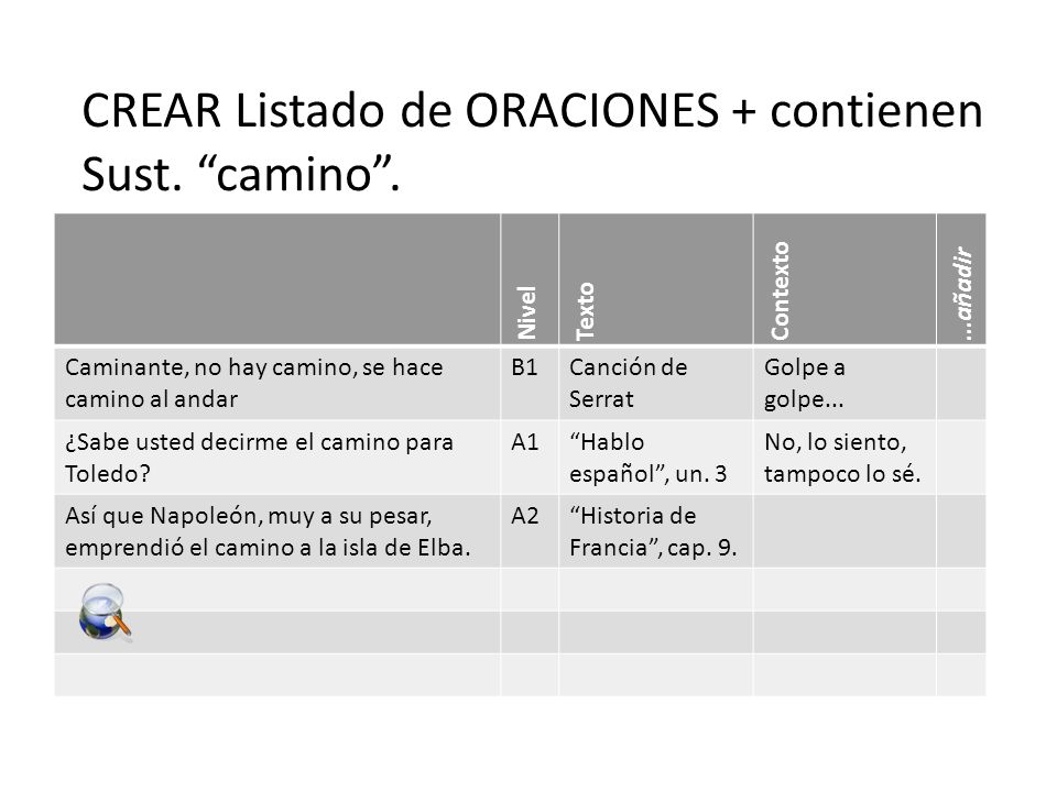 CREAR Listado de ORACIONES + contienen Sust. camino.