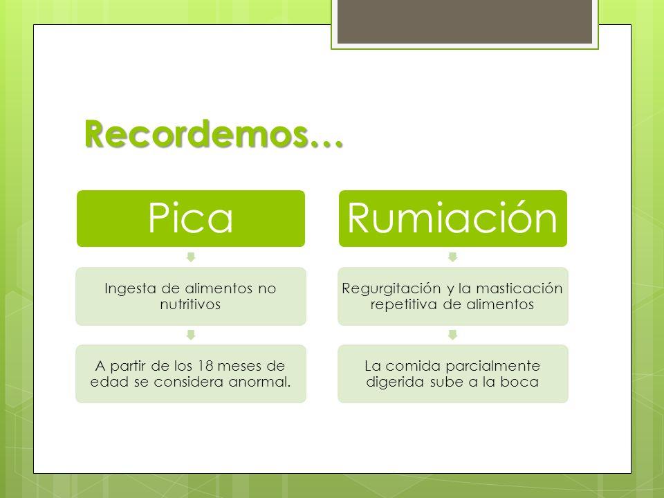 Recordemos… Pica Ingesta de alimentos no nutritivos A partir de los 18 meses de edad se considera anormal. Rumiación Regurgitación y la masticación re