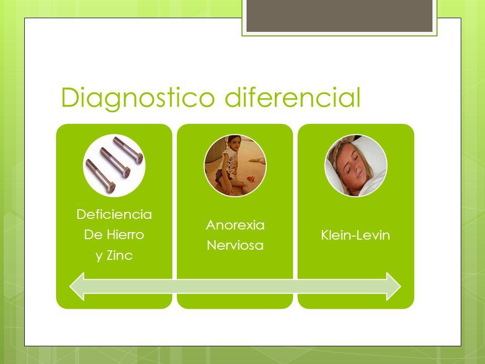 Diagnostico diferencial Deficiencia De Hierro y Zinc Anorexia Nerviosa Klein-Levin