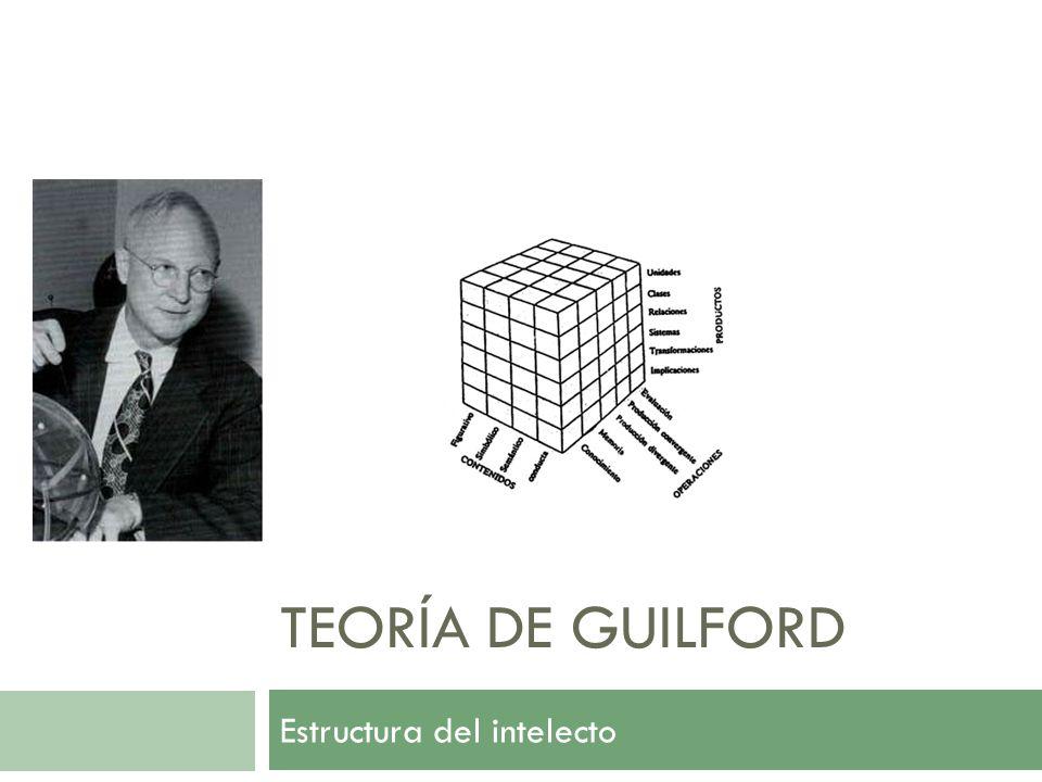 TEORÍA DE GUILFORD Estructura del intelecto