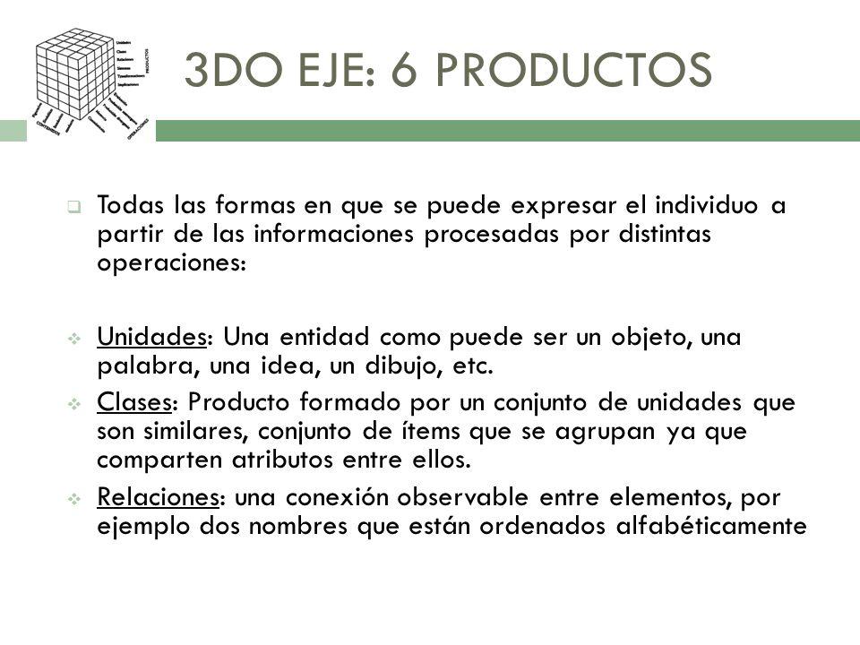 3DO EJE: 6 PRODUCTOS Todas las formas en que se puede expresar el individuo a partir de las informaciones procesadas por distintas operaciones: Unidades: Una entidad como puede ser un objeto, una palabra, una idea, un dibujo, etc.