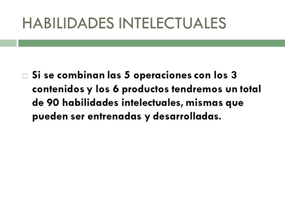 HABILIDADES INTELECTUALES Si se combinan las 5 operaciones con los 3 contenidos y los 6 productos tendremos un total de 90 habilidades intelectuales, mismas que pueden ser entrenadas y desarrolladas.