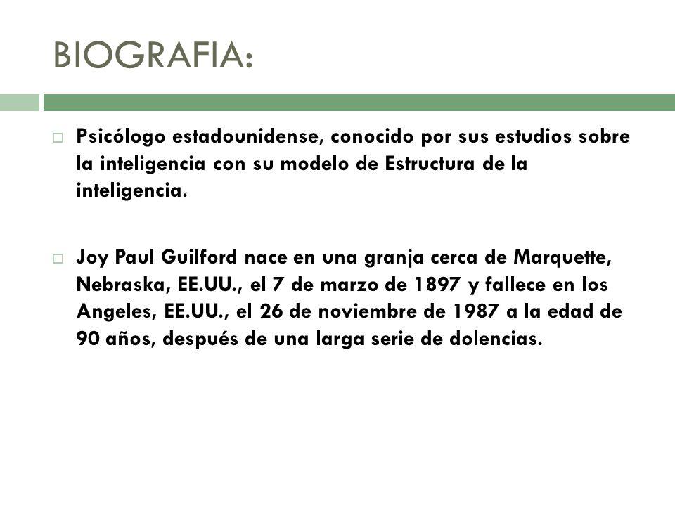 BIOGRAFIA: Psicólogo estadounidense, conocido por sus estudios sobre la inteligencia con su modelo de Estructura de la inteligencia. Joy Paul Guilford