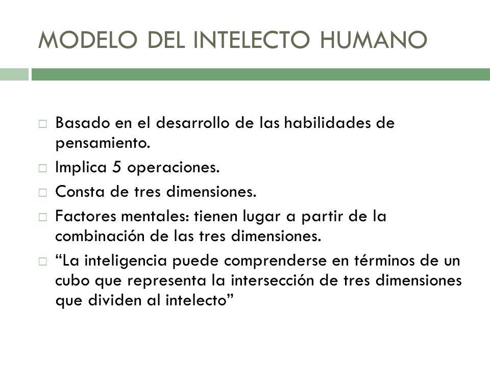 MODELO DEL INTELECTO HUMANO Basado en el desarrollo de las habilidades de pensamiento. Implica 5 operaciones. Consta de tres dimensiones. Factores men