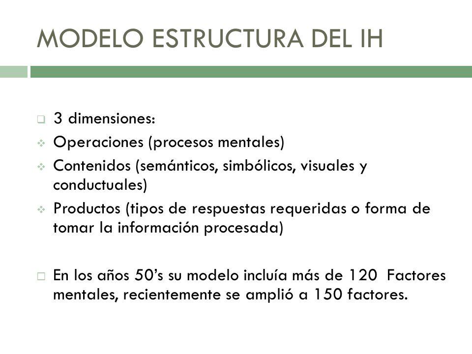 MODELO ESTRUCTURA DEL IH 3 dimensiones: Operaciones (procesos mentales) Contenidos (semánticos, simbólicos, visuales y conductuales) Productos (tipos de respuestas requeridas o forma de tomar la información procesada) En los años 50s su modelo incluía más de 120 Factores mentales, recientemente se amplió a 150 factores.