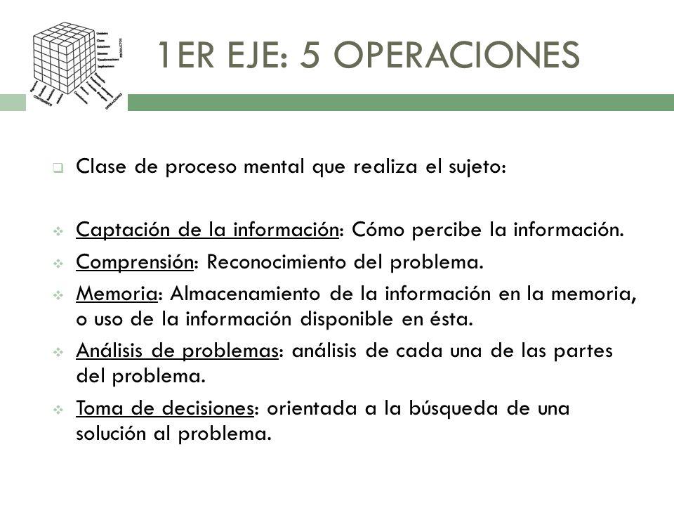 1ER EJE: 5 OPERACIONES Clase de proceso mental que realiza el sujeto: Captación de la información: Cómo percibe la información. Comprensión: Reconocim