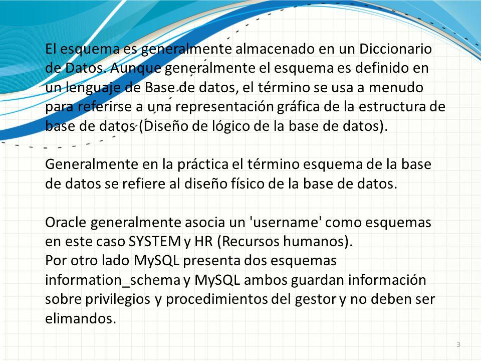 3 El esquema es generalmente almacenado en un Diccionario de Datos. Aunque generalmente el esquema es definido en un lenguaje de Base de datos, el tér