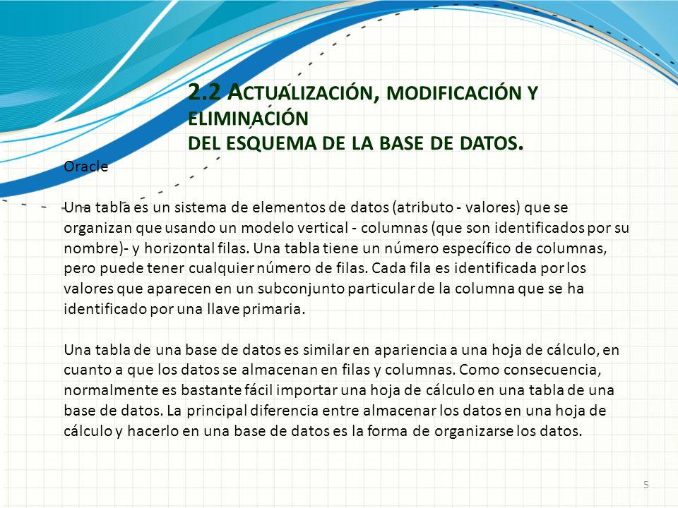 5 2.2 A CTUALIZACIÓN, MODIFICACIÓN Y ELIMINACIÓN DEL ESQUEMA DE LA BASE DE DATOS.