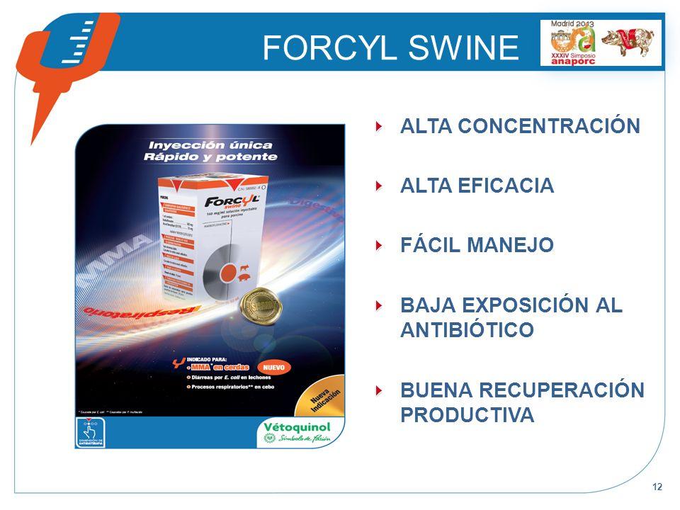 FORCYL SWINE ALTA CONCENTRACIÓN ALTA EFICACIA FÁCIL MANEJO BAJA EXPOSICIÓN AL ANTIBIÓTICO BUENA RECUPERACIÓN PRODUCTIVA 12