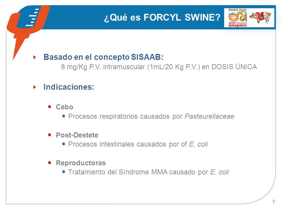 3 Basado en el concepto SISAAB: 8 mg/Kg P.V.