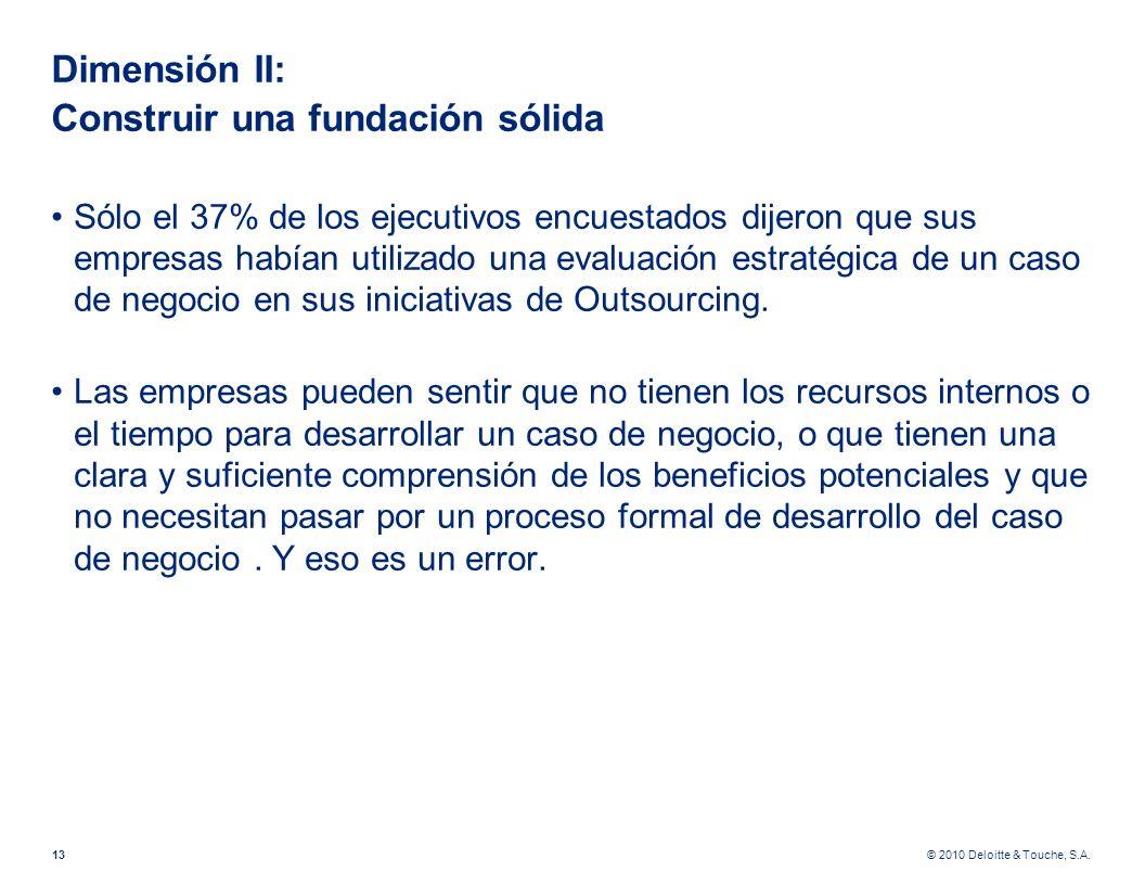 © 2010 Deloitte & Touche, S.A. Dimensión II: Construir una fundación sólida Sólo el 37% de los ejecutivos encuestados dijeron que sus empresas habían