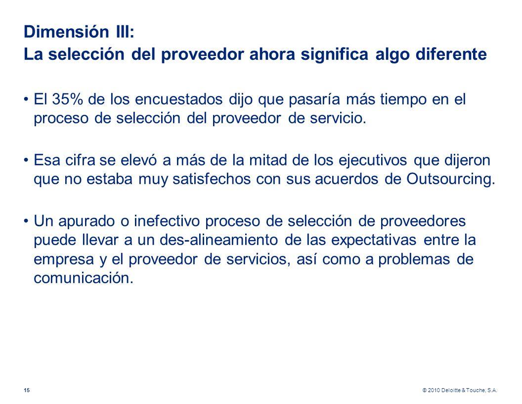 © 2010 Deloitte & Touche, S.A. Dimensión III: La selección del proveedor ahora significa algo diferente El 35% de los encuestados dijo que pasaría más