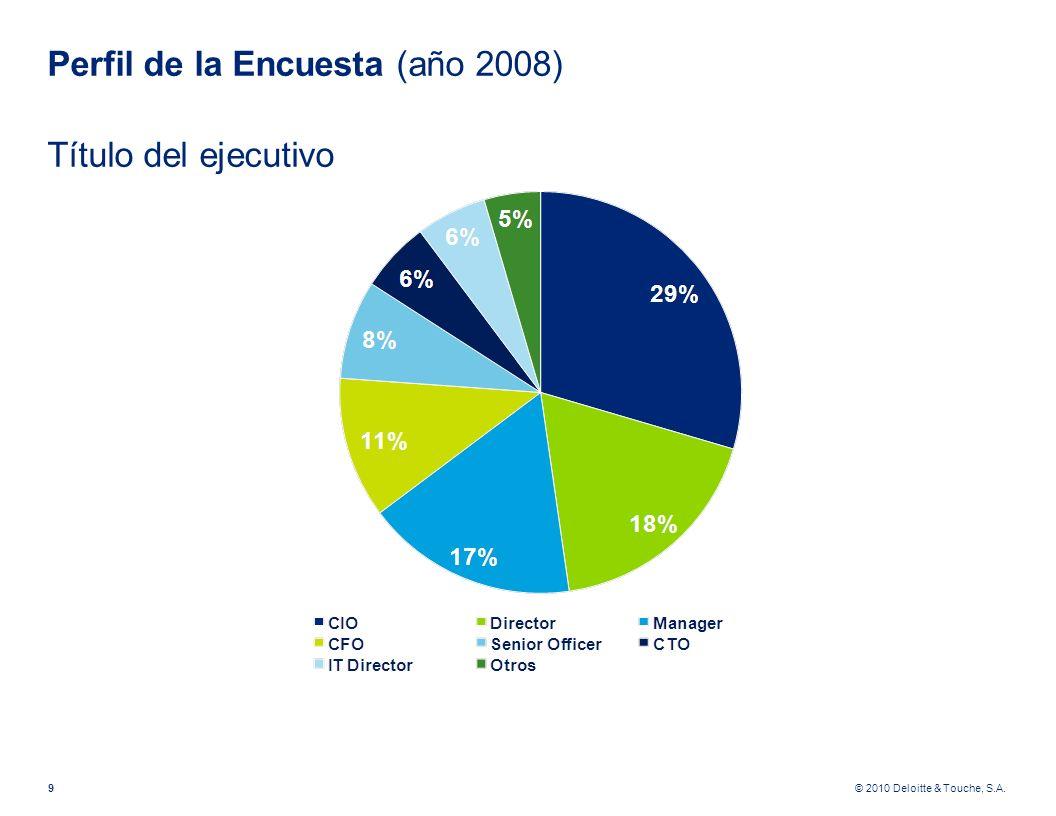 © 2010 Deloitte & Touche, S.A. Perfil de la Encuesta (año 2008) Título del ejecutivo 9