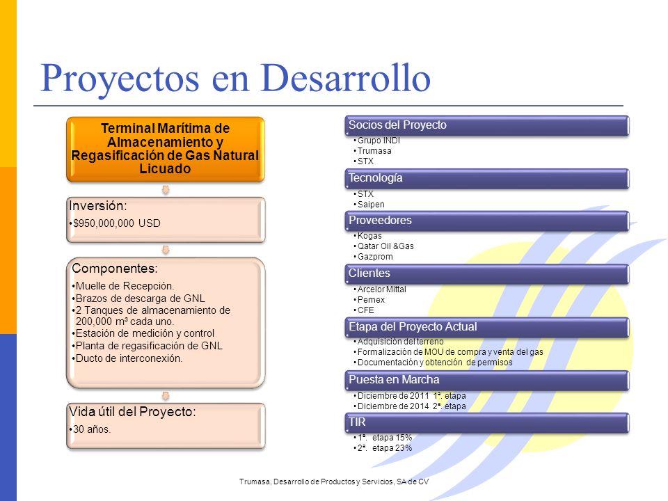 Proyectos en Desarrollo Trumasa, Desarrollo de Productos y Servicios, SA de CV Terminal Marítima de Almacenamiento y Regasificación de Gas Natural Lic