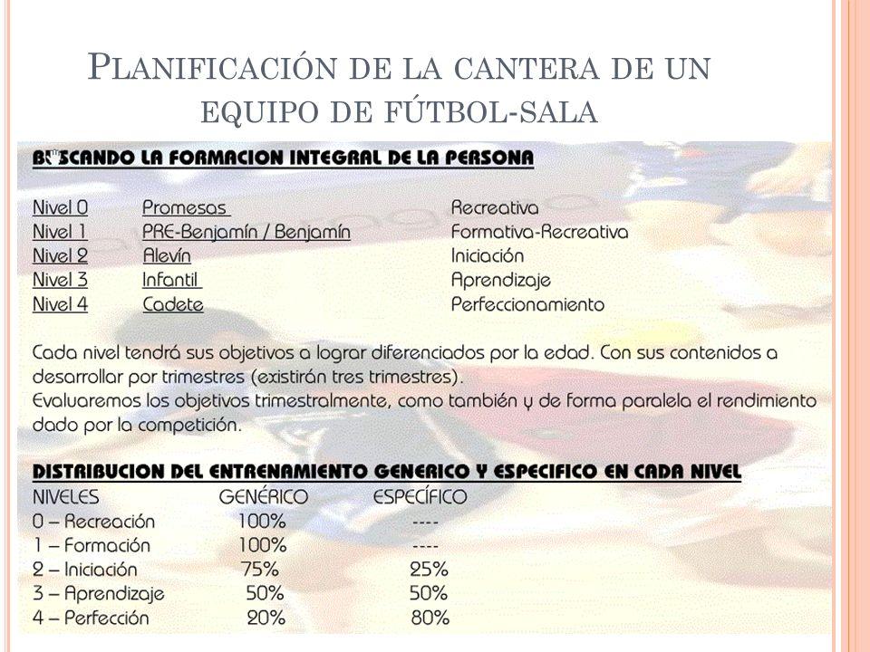 P LANIFICACIÓN DE LA CANTERA DE UN EQUIPO DE FÚTBOL - SALA