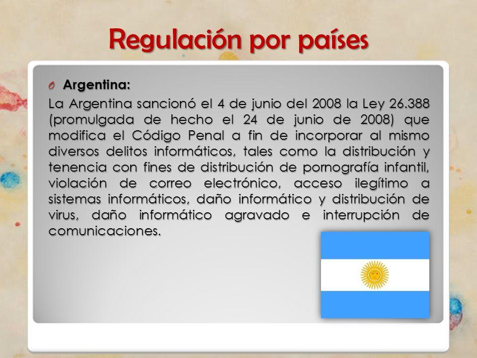 Regulación por países O Argentina: La Argentina sancionó el 4 de junio del 2008 la Ley 26.388 (promulgada de hecho el 24 de junio de 2008) que modific