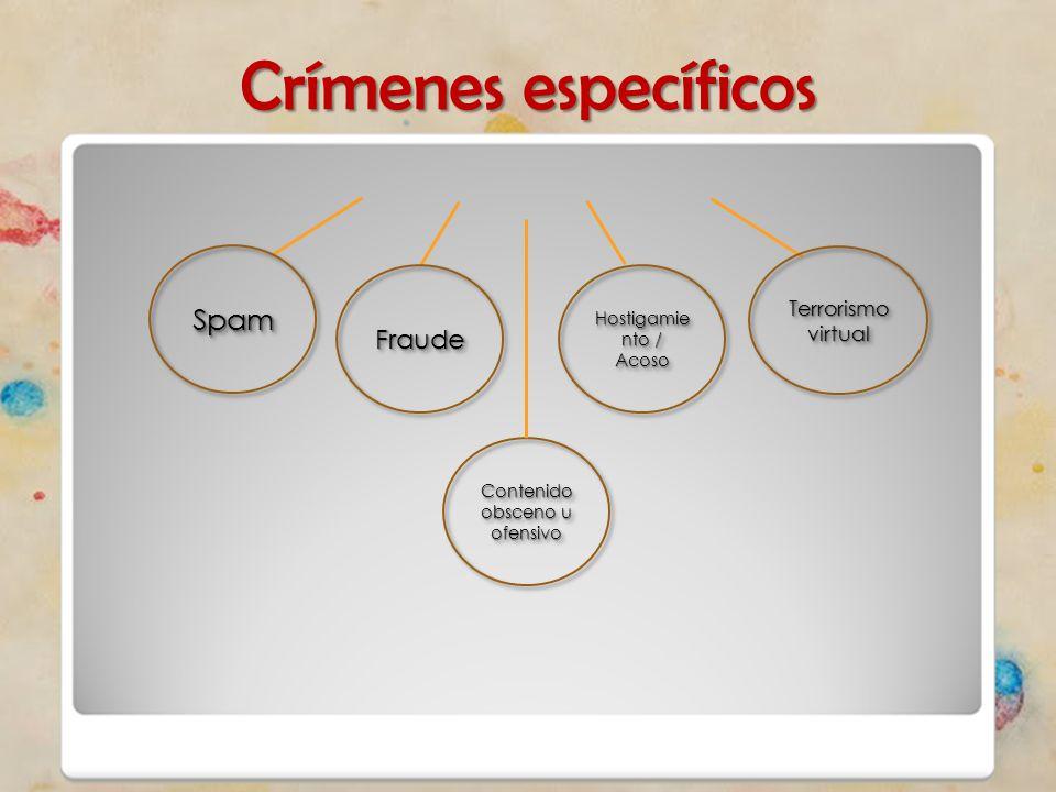 Crímenes específicos SpamSpam FraudeFraude Contenido obsceno u ofensivo Terrorismo virtual Hostigamie nto / Acoso