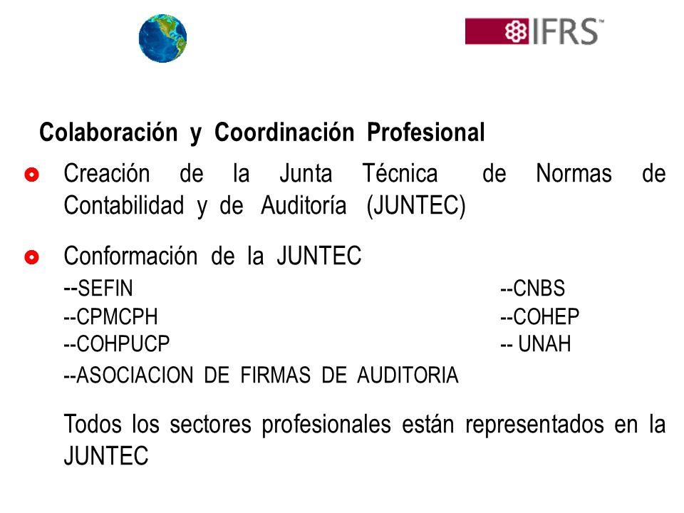 Colaboración y Coordinación Profesional Creación de la Junta Técnica de Normas de Contabilidad y de Auditoría (JUNTEC) Conformación de la JUNTEC -- SE