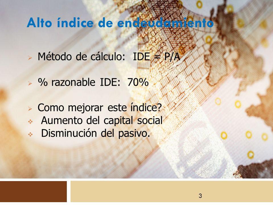 Alto índice de endeudamiento Método de cálculo: IDE = P/A % razonable IDE: 70% Como mejorar este índice.