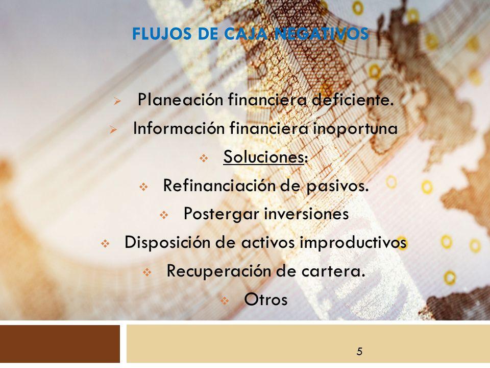 FLUJOS DE CAJA NEGATIVOS Planeación financiera deficiente.