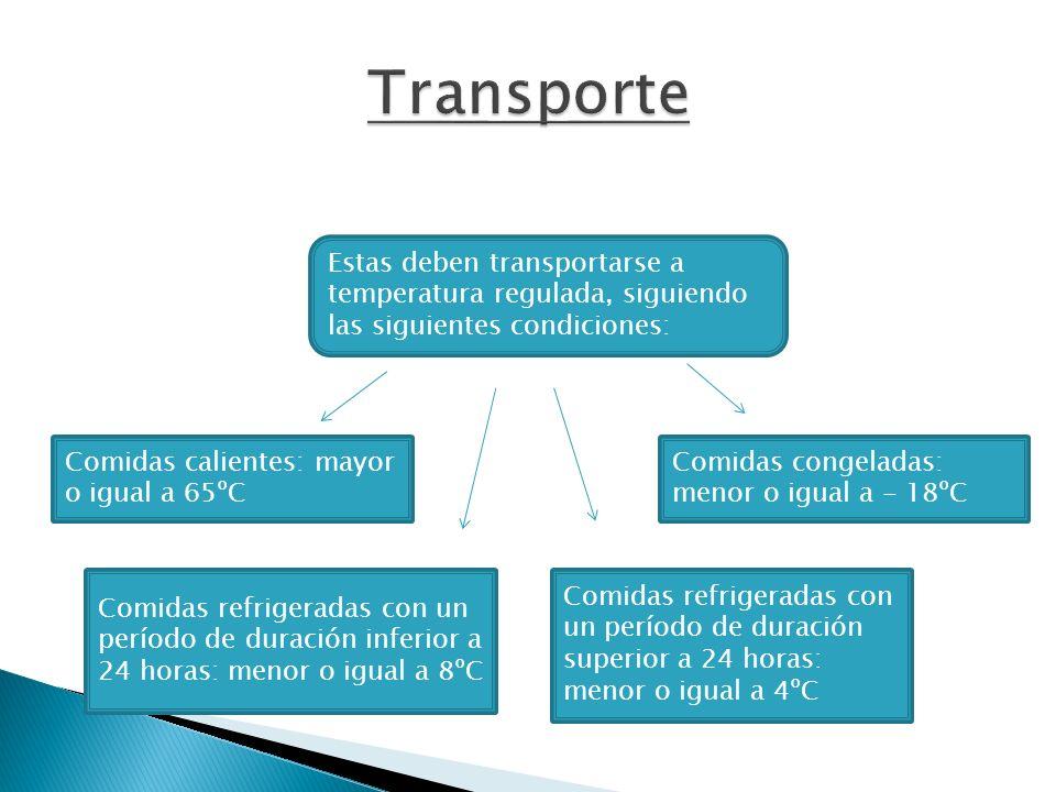 En el transporte es fundamental la colocación de la mercancía, ya que una inadecuada colocación de la misma puede dar lugar a contaminaciones o pérdida de hermeticidad de los recipientes, lo cual afectaría a la temperatura de los alimentos.