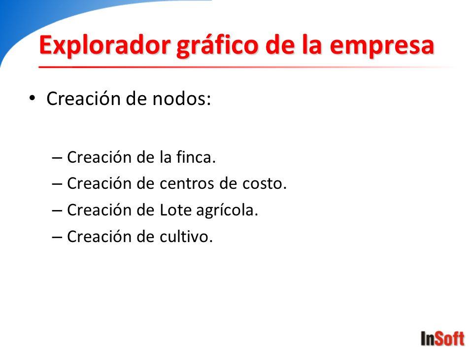 Creación de nodos: – Creación de la finca. – Creación de centros de costo. – Creación de Lote agrícola. – Creación de cultivo. Explorador gráfico de l
