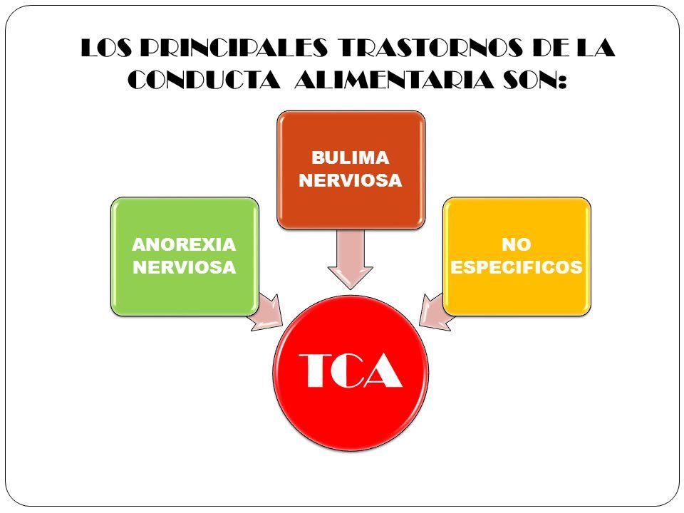 LOS PRINCIPALES TRASTORNOS DE LA CONDUCTA ALIMENTARIA SON: TCA ANOREXIA NERVIOSA BULIMA NERVIOSA NO ESPECIFICOS