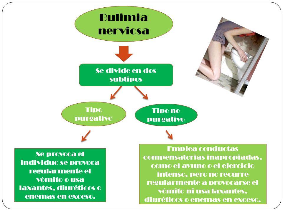 Bulimia nerviosa Se divide en dos subtipos Tipo purgativo Tipo no purgativo Se provoca el individuo se provoca regularmente el vómito o usa laxantes,