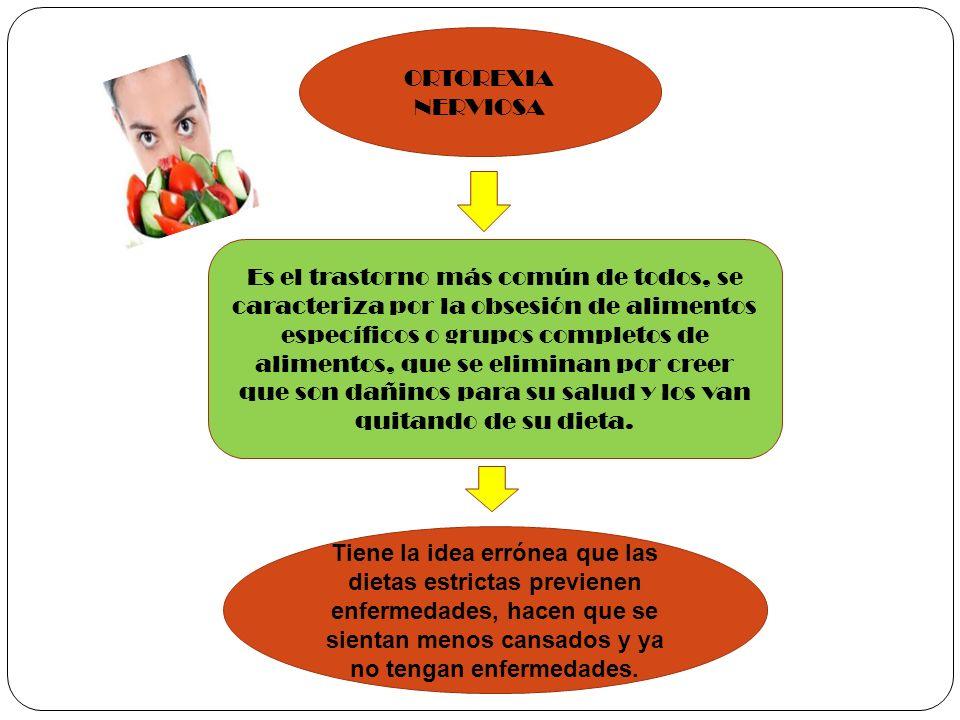 ORTOREXIA NERVIOSA Es el trastorno más común de todos, se caracteriza por la obsesión de alimentos específicos o grupos completos de alimentos, que se