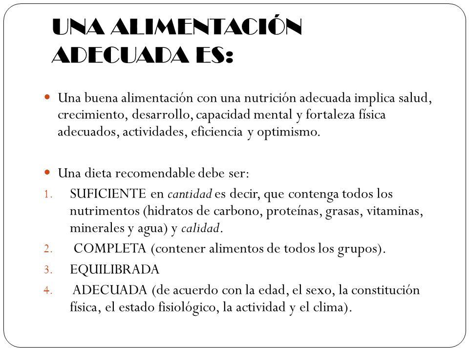 UNA ALIMENTACIÓN ADECUADA ES: Una buena alimentación con una nutrición adecuada implica salud, crecimiento, desarrollo, capacidad mental y fortaleza f
