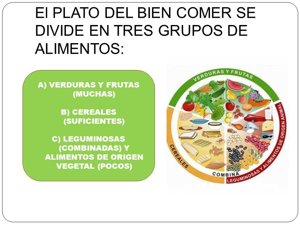 El PLATO DEL BIEN COMER SE DIVIDE EN TRES GRUPOS DE ALIMENTOS: A)VERDURAS Y FRUTAS (MUCHAS) B)CEREALES (SUFICIENTES) C)LEGUMINOSAS (COMBINADAS) Y ALIM