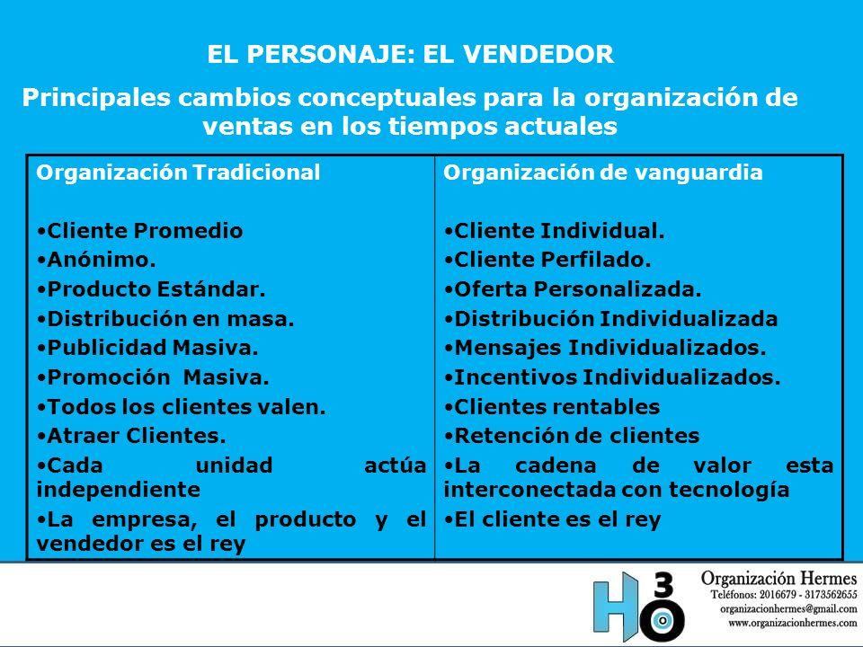 EL PERSONAJE: EL VENDEDOR Principales cambios conceptuales para la organización de ventas en los tiempos actuales Organización Tradicional Cliente Pro
