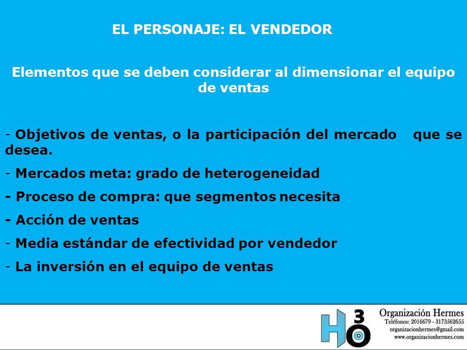 EL PERSONAJE: EL VENDEDOR Elementos que se deben considerar al dimensionar el equipo de ventas - Objetivos de ventas, o la participación del mercado q
