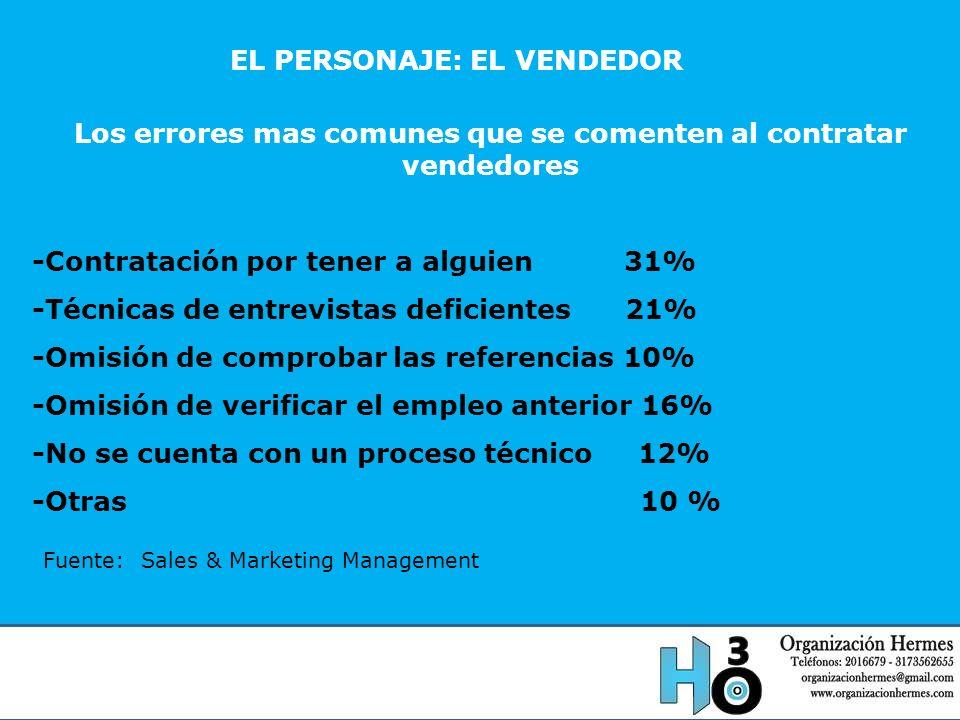 EL PERSONAJE: EL VENDEDOR Los errores mas comunes que se comenten al contratar vendedores -Contratación por tener a alguien 31% -Técnicas de entrevist