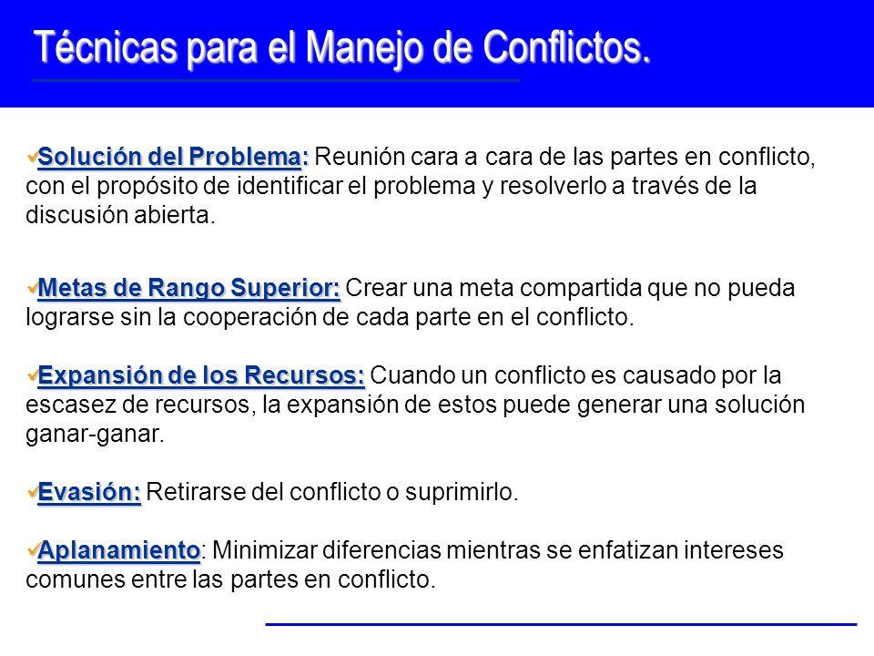 Técnicas para el Manejo de Conflictos. Solución del Problema: Solución del Problema: Reunión cara a cara de las partes en conflicto, con el propósito