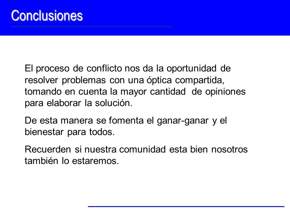 Conclusiones El proceso de conflicto nos da la oportunidad de resolver problemas con una óptica compartida, tomando en cuenta la mayor cantidad de opi