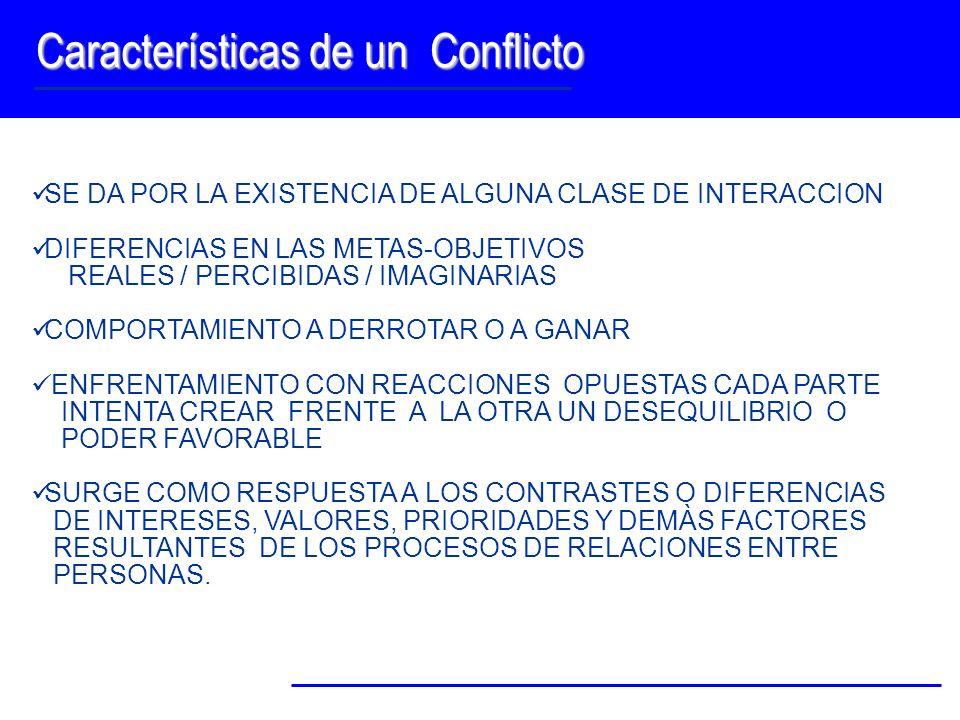 Características de un Conflicto SE DA POR LA EXISTENCIA DE ALGUNA CLASE DE INTERACCION DIFERENCIAS EN LAS METAS-OBJETIVOS REALES / PERCIBIDAS / IMAGIN