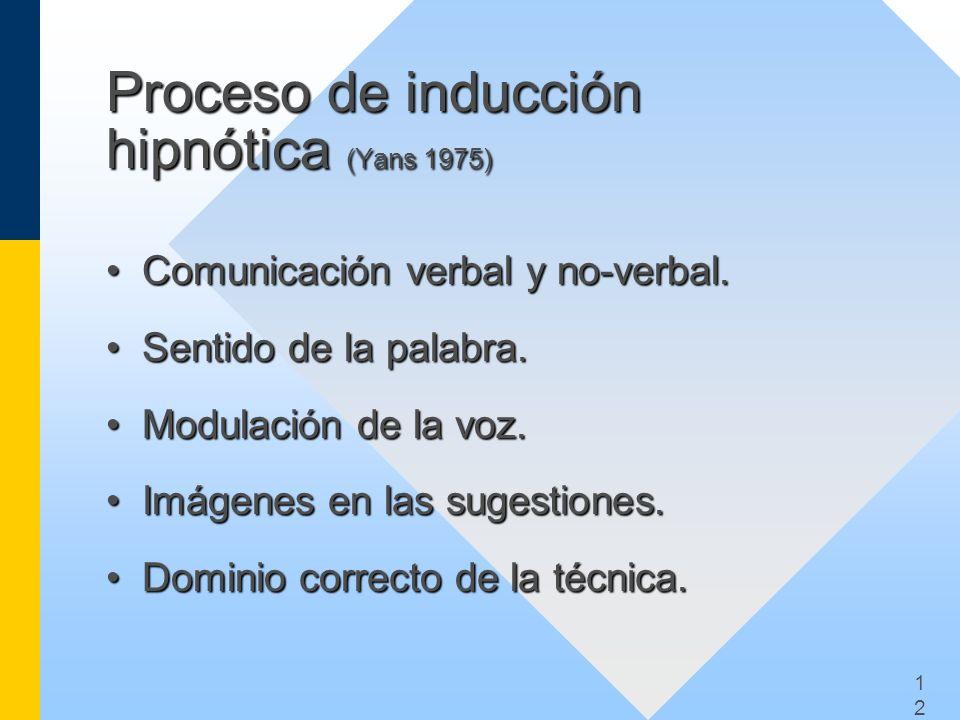 1212 Proceso de inducción hipnótica (Yans 1975) Comunicación verbal y no-verbal.Comunicación verbal y no-verbal. Sentido de la palabra.Sentido de la p