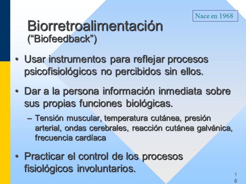 1818 Biorretroalimentación (Biofeedback) Usar instrumentos para reflejar procesos psicofisiológicos no percibidos sin ellos.Usar instrumentos para ref
