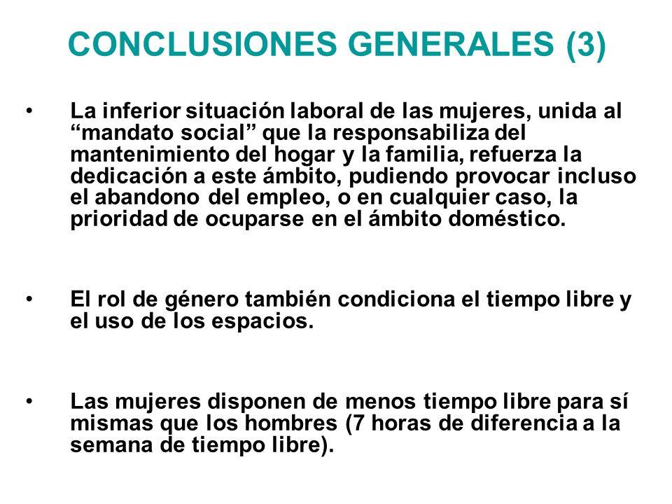 CONCLUSIONES GENERALES (3) La inferior situación laboral de las mujeres, unida al mandato social que la responsabiliza del mantenimiento del hogar y l