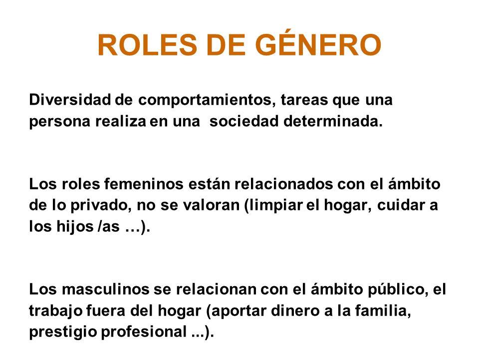 ROLES DE GÉNERO Diversidad de comportamientos, tareas que una persona realiza en una sociedad determinada. Los roles femeninos están relacionados con