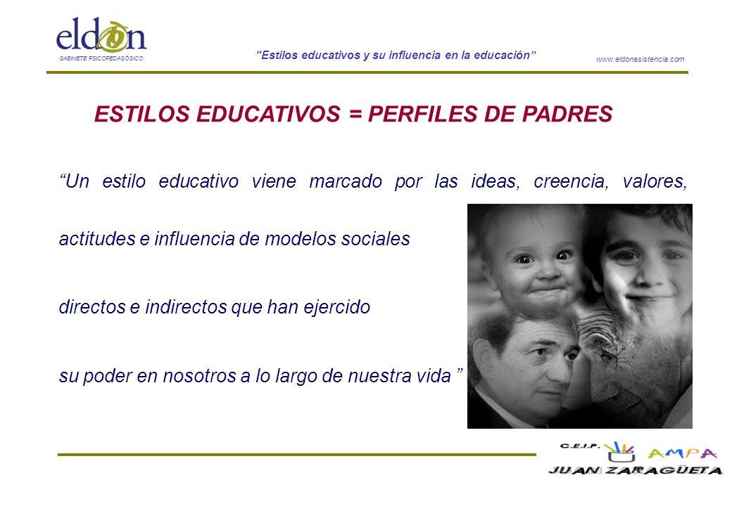 www.eldonasistencia.com Estilos educativos y su influencia en la educación GABINETE PSICOPEDAGÓGICO ESTILOS EDUCATIVOS = PERFILES DE PADRES Un estilo